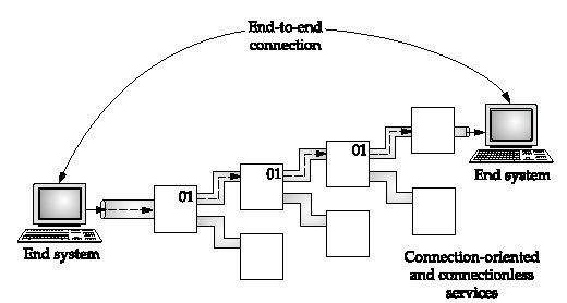 computernetworks com